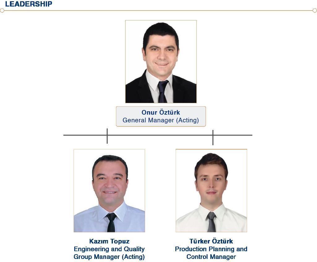 CMC_Leadership_feb21